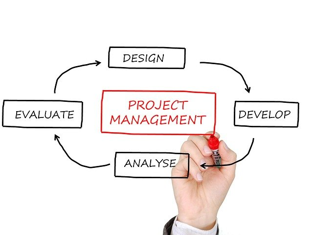 Project Management Training for PMP Exam Prep